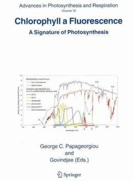 CHLOROPHYLL A FLUORESCENCE - A SIGNATURE OF PHOTOSYNTHESIS
