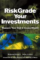 RISKGRADE YOUR INVESTMENTS